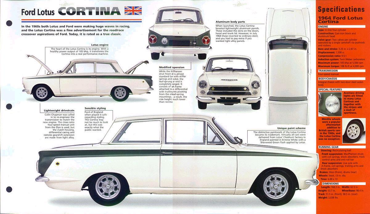 Ford Lotus Cortina #11