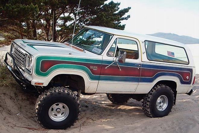 1977 Plymouth Trail Duster #20