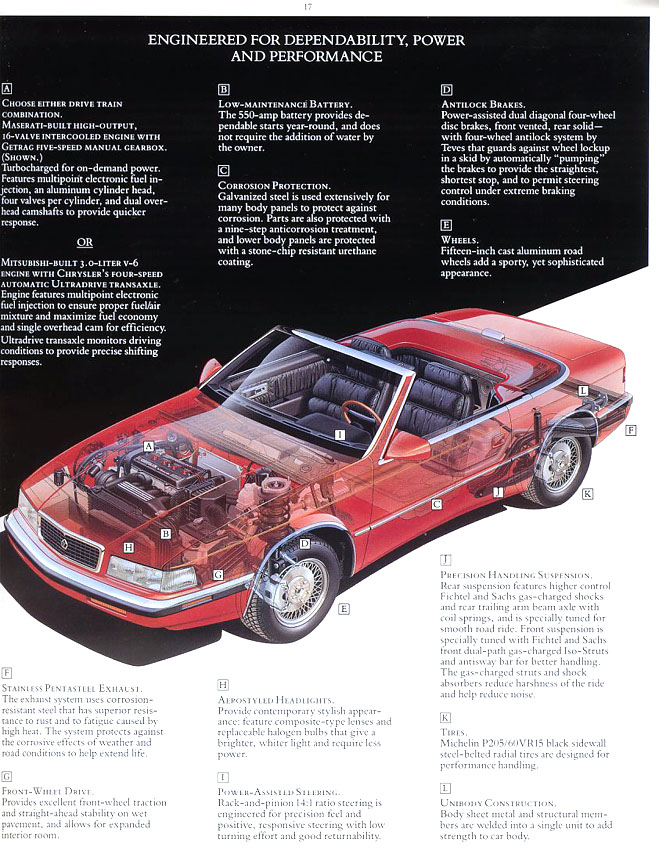 1990 Chrysler Tc #22