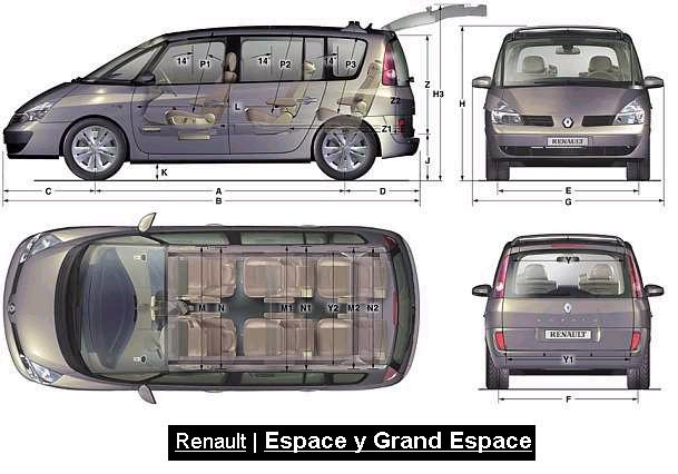 2004 renault grand espace photos informations articles. Black Bedroom Furniture Sets. Home Design Ideas