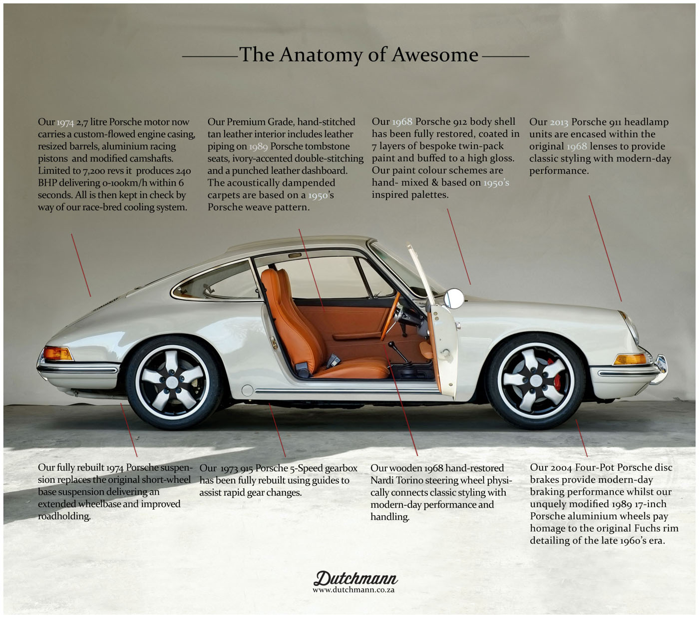 1976 Porsche 912e Engine Diagram Wiring Libraries Brakes 912 Photos Informations Articles Bestcarmag Com1976 21