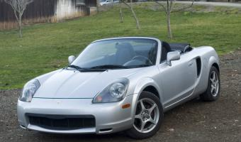 Toyota Mr2 Spyder #1