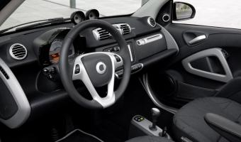 2010 Smart Fortwo #1