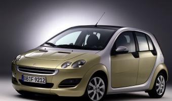 2004 Smart ForFour #1